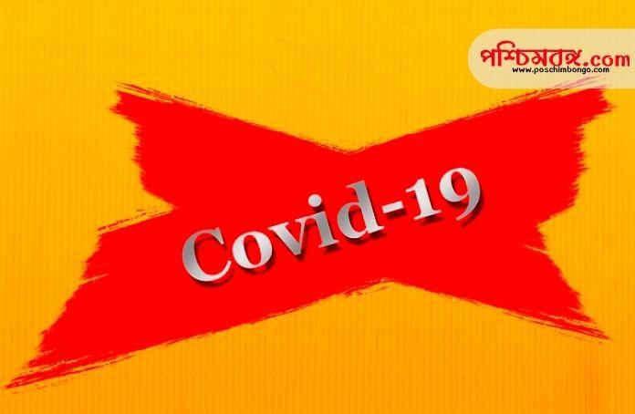 corona, corona virus, covid 19, india, করোনা ভাইরাস
